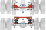 sospensioni-pneumatiche-aurelia-autocarri-01